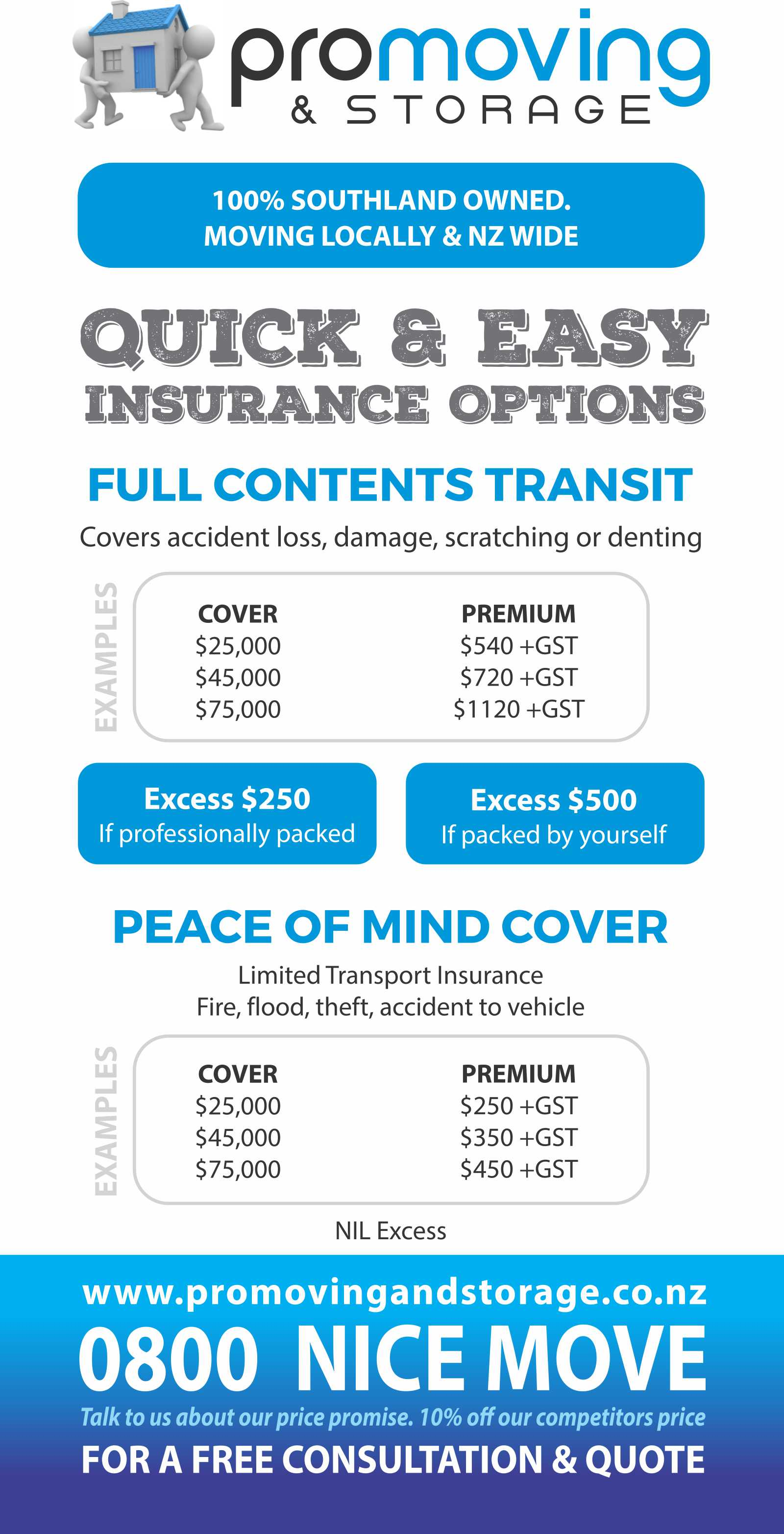 Promoving and storage Insurance options